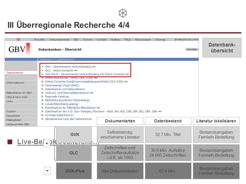 III Überregionale Recherche 4/4 Live-Beispielrecherche… Datenbank- übersicht GVK GVK-Plus OLC Selbstständig erschienene Literatur Dokumentarten Zeitschriften und Zeitschriftenaufsätze i.d.R.
