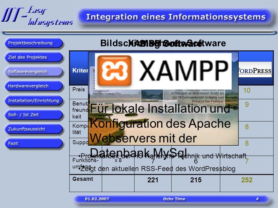KriterienGewich- tung Preisx 2 10 Benutzer- freundlich- keit x 8 679 Kompatibi- lität x 6 878 Supportx 7 778 Funktions- umfang x 8 767 Gesamt 22121525