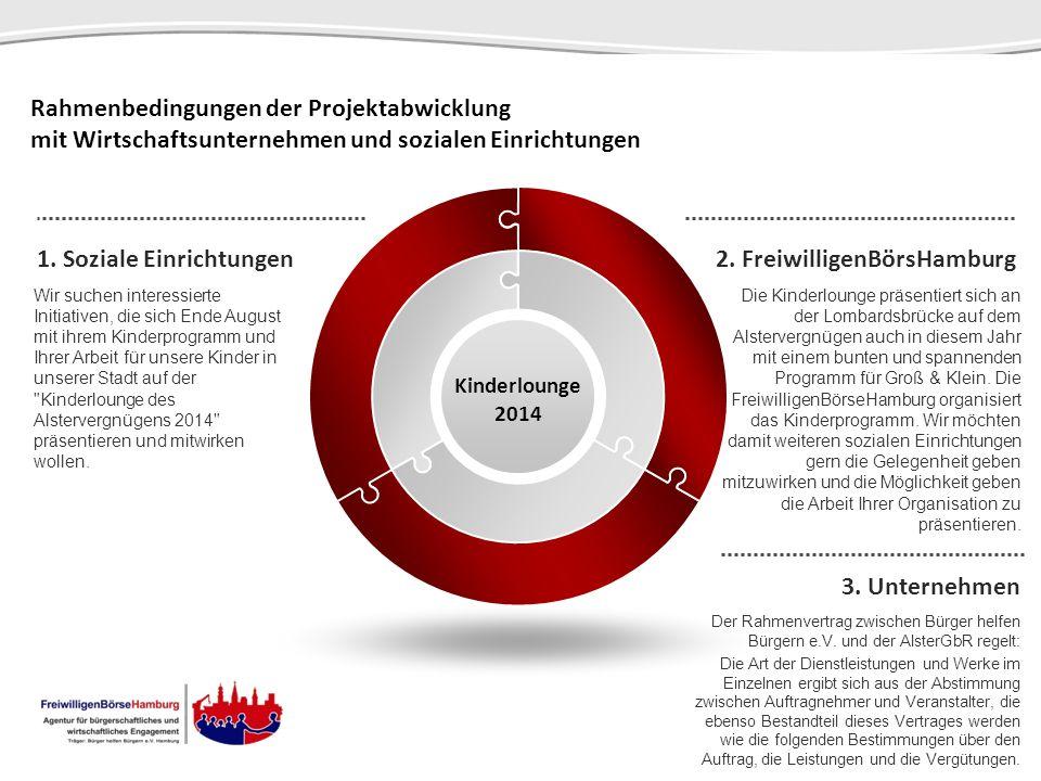 VereineProgrammbeispiel Wieder mit dabei: Motolingu e.V.