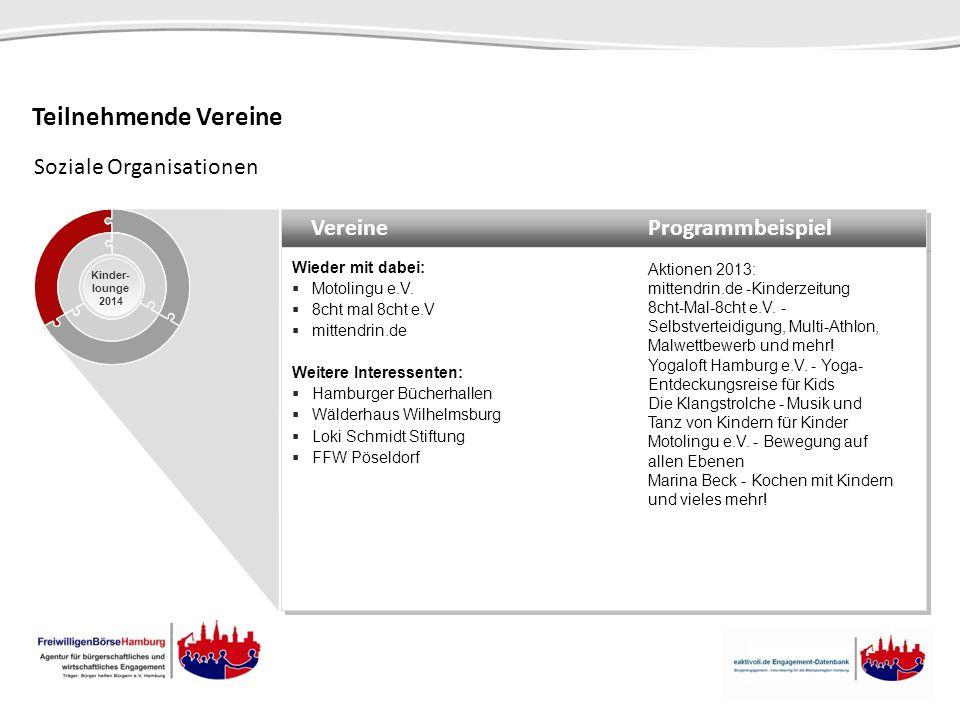 FreiwilligenBörseHamburg Projektaufnahme in die Engagement Datenbank eaktivoli.de Kontaktaufnahme mit Vereinen und Unternehmen, Feststellung der Kontaktdaten und Ansprechpersonen, Terminabsprache.