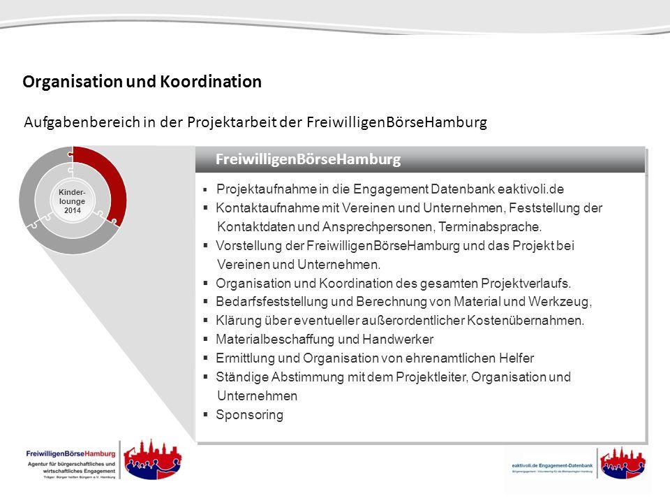 FreiwilligenBörseHamburg Projektaufnahme in die Engagement Datenbank eaktivoli.de Kontaktaufnahme mit Vereinen und Unternehmen, Feststellung der Konta