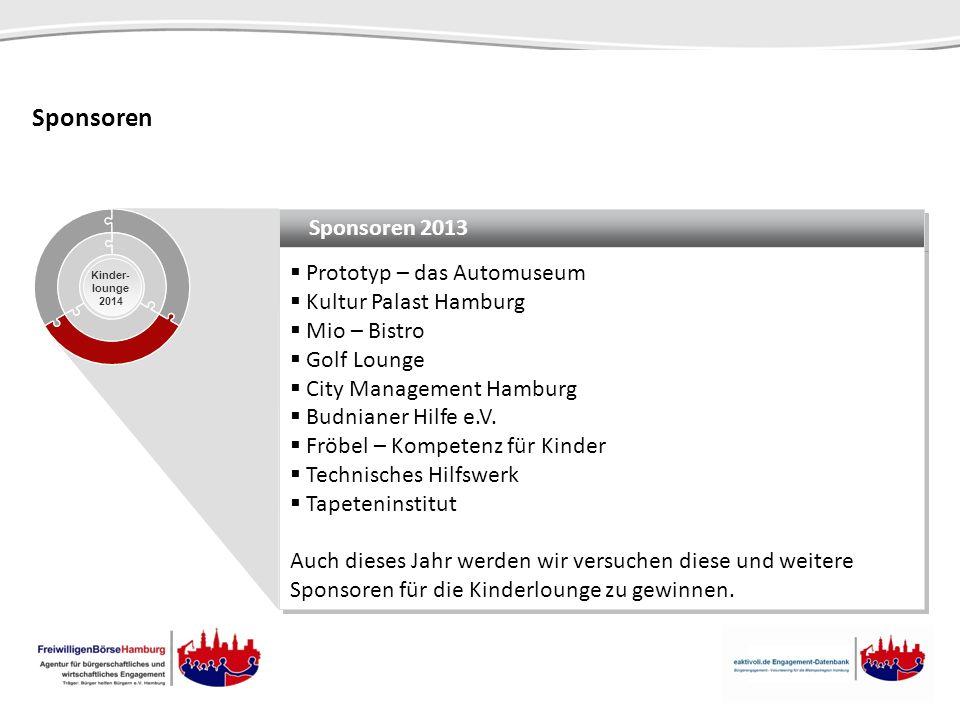 Sponsoren 2013 Prototyp – das Automuseum Kultur Palast Hamburg Mio – Bistro Golf Lounge City Management Hamburg Budnianer Hilfe e.V. Fröbel – Kompeten