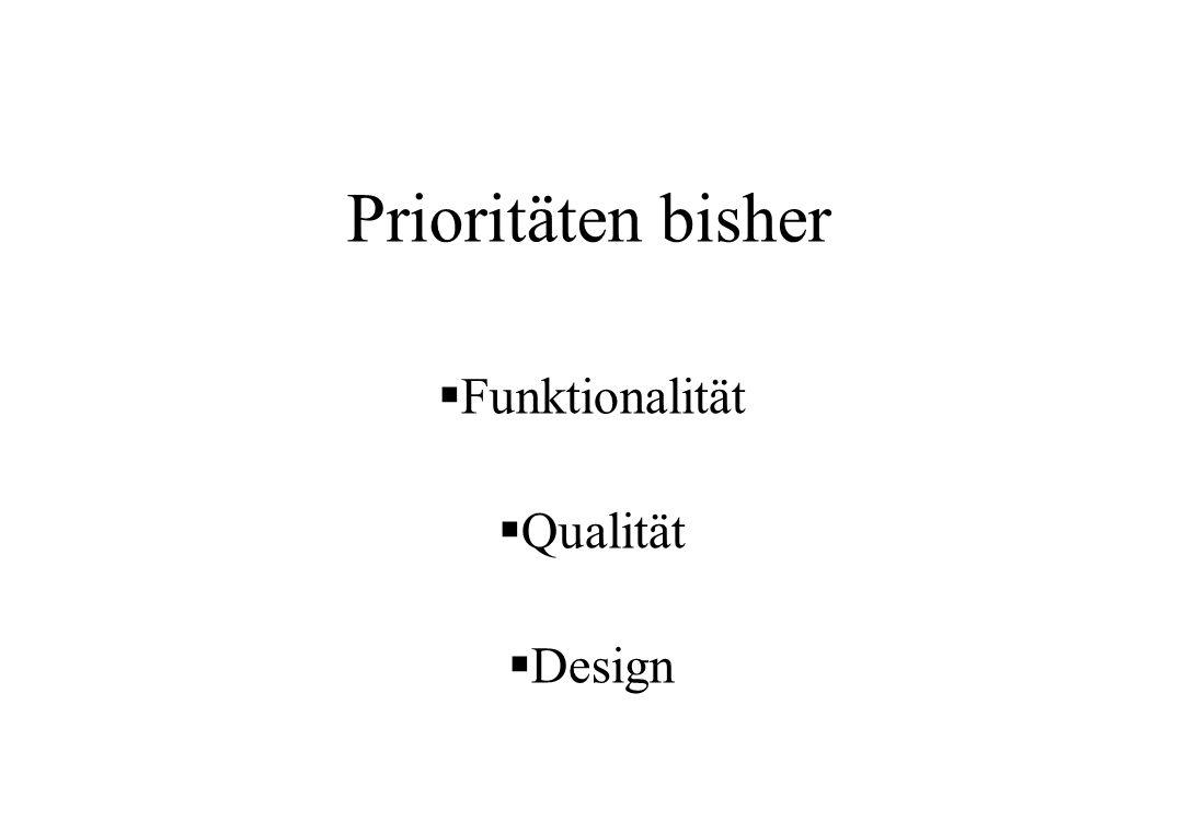 Prioritäten bisher Funktionalität Qualität Design
