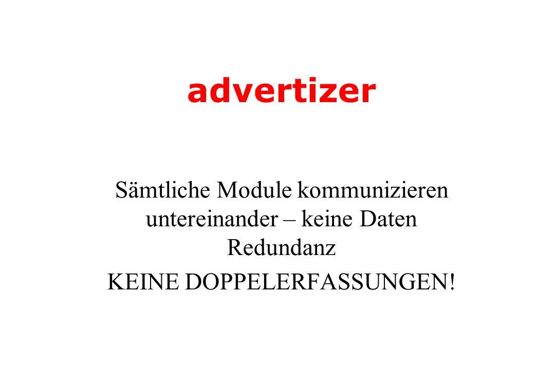 advertizer Sämtliche Module kommunizieren untereinander – keine Daten Redundanz KEINE DOPPELERFASSUNGEN!