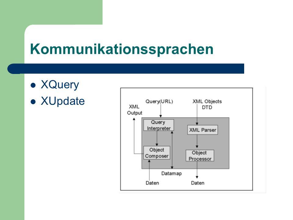 Kommunikationssprachen XQuery XUpdate