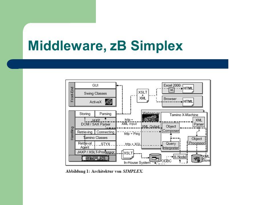 Middleware, zB Simplex