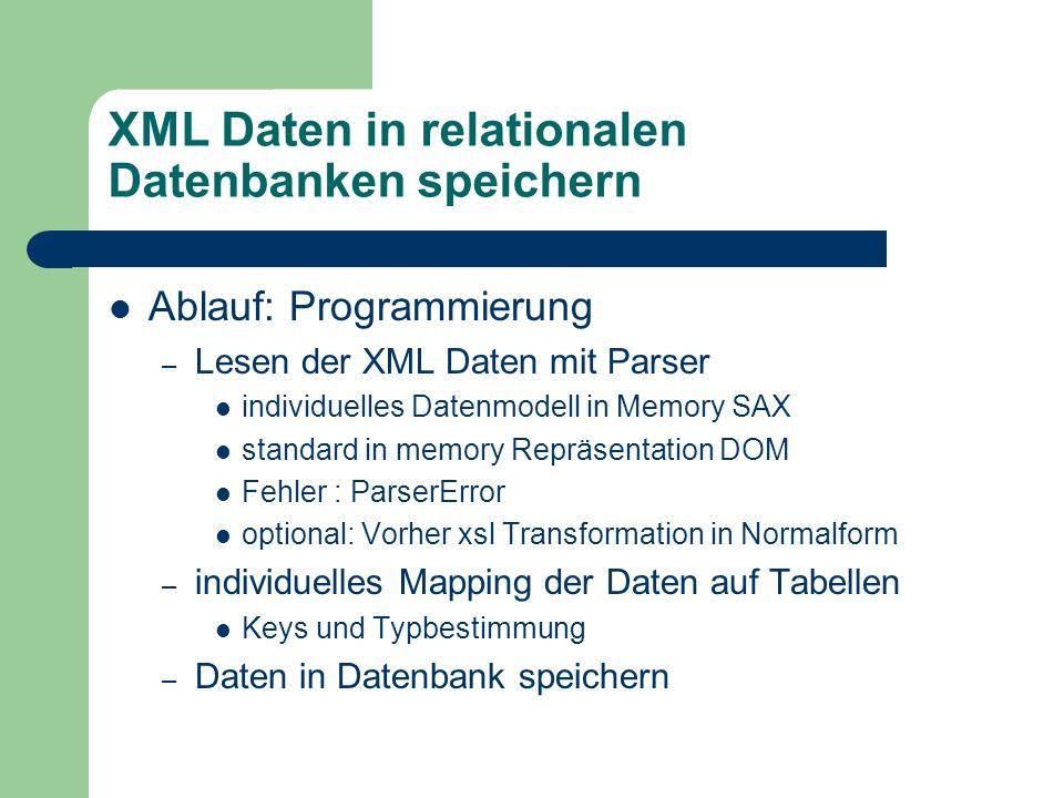 XML Daten in relationalen Datenbanken speichern Ablauf: Programmierung – Lesen der XML Daten mit Parser individuelles Datenmodell in Memory SAX standard in memory Repräsentation DOM Fehler : ParserError optional: Vorher xsl Transformation in Normalform – individuelles Mapping der Daten auf Tabellen Keys und Typbestimmung – Daten in Datenbank speichern