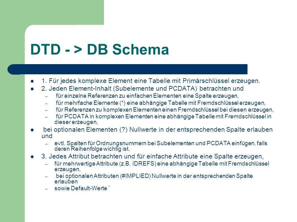 DTD - > DB Schema 1. Für jedes komplexe Element eine Tabelle mit Primärschlüssel erzeugen. 2. Jeden Element-Inhalt (Subelemente und PCDATA) betrachten