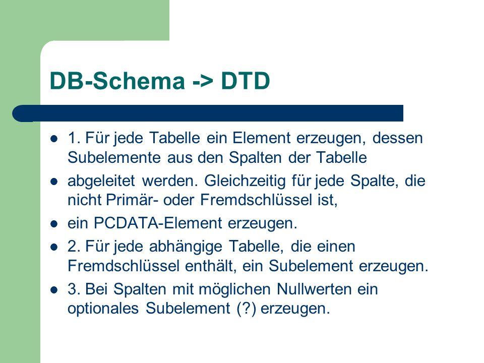 DB-Schema -> DTD 1. Für jede Tabelle ein Element erzeugen, dessen Subelemente aus den Spalten der Tabelle abgeleitet werden. Gleichzeitig für jede Spa