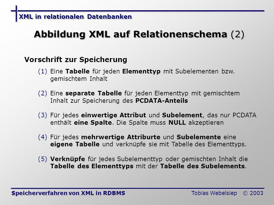 XML in relationalen Datenbanken Tobias Webelsiep © 2003 Abbildung XML auf Relationenschema (2) Speicherverfahren von XML in RDBMS Vorschrift zur Speicherung (1) Eine Tabelle für jeden Elementtyp mit Subelementen bzw.