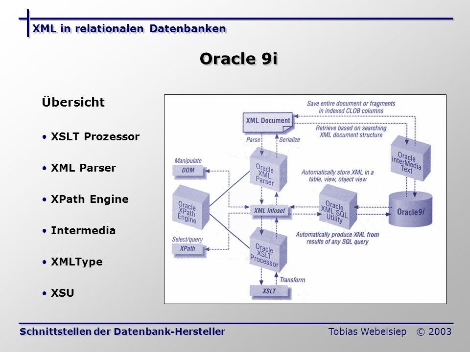 XML in relationalen Datenbanken Tobias Webelsiep © 2003 Oracle 9i Schnittstellen der Datenbank-Hersteller Übersicht XSLT Prozessor XML Parser XPath Engine Intermedia XMLType XSU