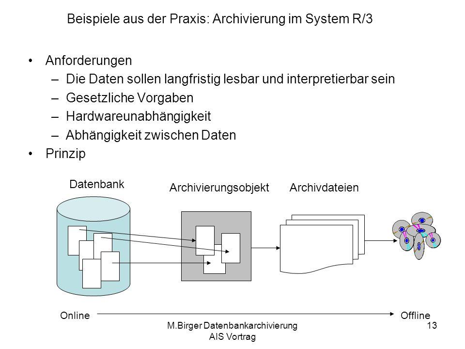 M.Birger Datenbankarchivierung AIS Vortrag 13 Beispiele aus der Praxis: Archivierung im System R/3 Anforderungen –Die Daten sollen langfristig lesbar