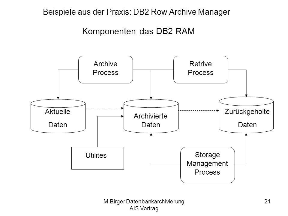 M.Birger Datenbankarchivierung AIS Vortrag 21 Komponenten das DB2 RAM Beispiele aus der Praxis: DB2 Row Archive Manager Aktuelle Daten Archivierte Dat