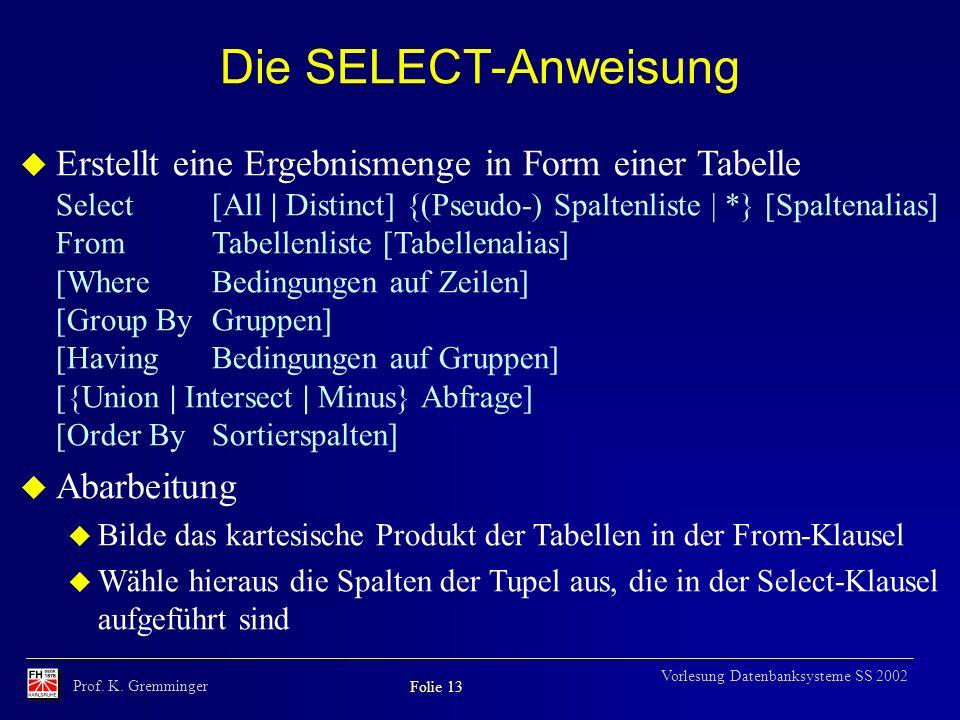 Prof. K. Gremminger Folie 13 Vorlesung Datenbanksysteme SS 2002 Die SELECT-Anweisung u Erstellt eine Ergebnismenge in Form einer Tabelle Select[All |