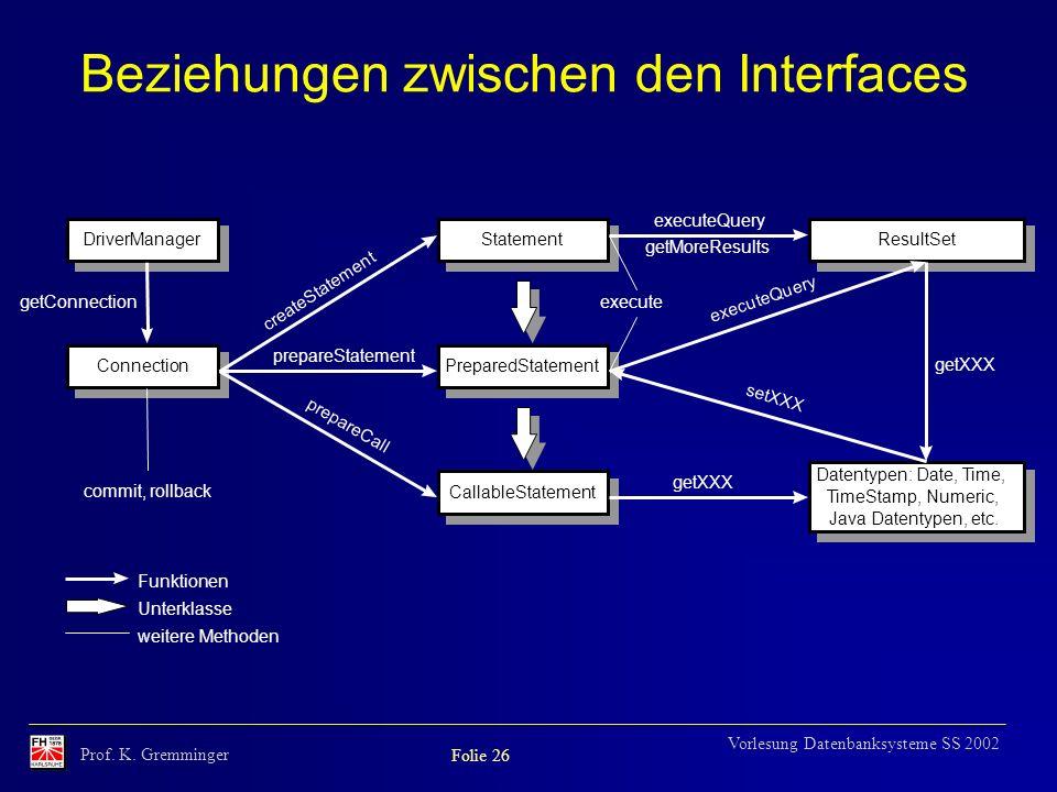 Prof. K. Gremminger Folie 26 Vorlesung Datenbanksysteme SS 2002 Beziehungen zwischen den Interfaces getConnection DriverManager Connection PreparedSta