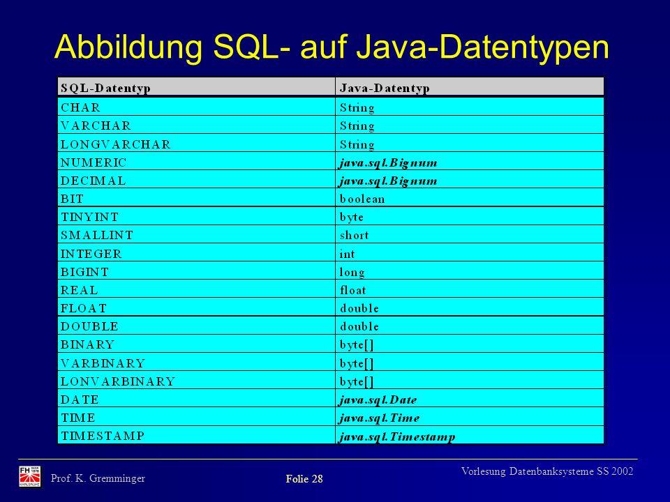 Prof. K. Gremminger Folie 28 Vorlesung Datenbanksysteme SS 2002 Abbildung SQL- auf Java-Datentypen