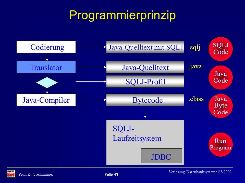 Prof. K. Gremminger Folie 43 Vorlesung Datenbanksysteme SS 2002 Programmierprinzip Codierung Java-Quelltext mit SQLJ Java-Quelltext Bytecode Translato