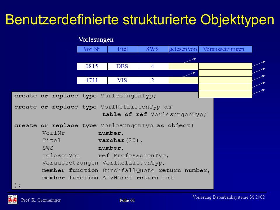Prof. K. Gremminger Folie 61 Vorlesung Datenbanksysteme SS 2002 Benutzerdefinierte strukturierte Objekttypen create or replace type VorlesungenTyp; cr