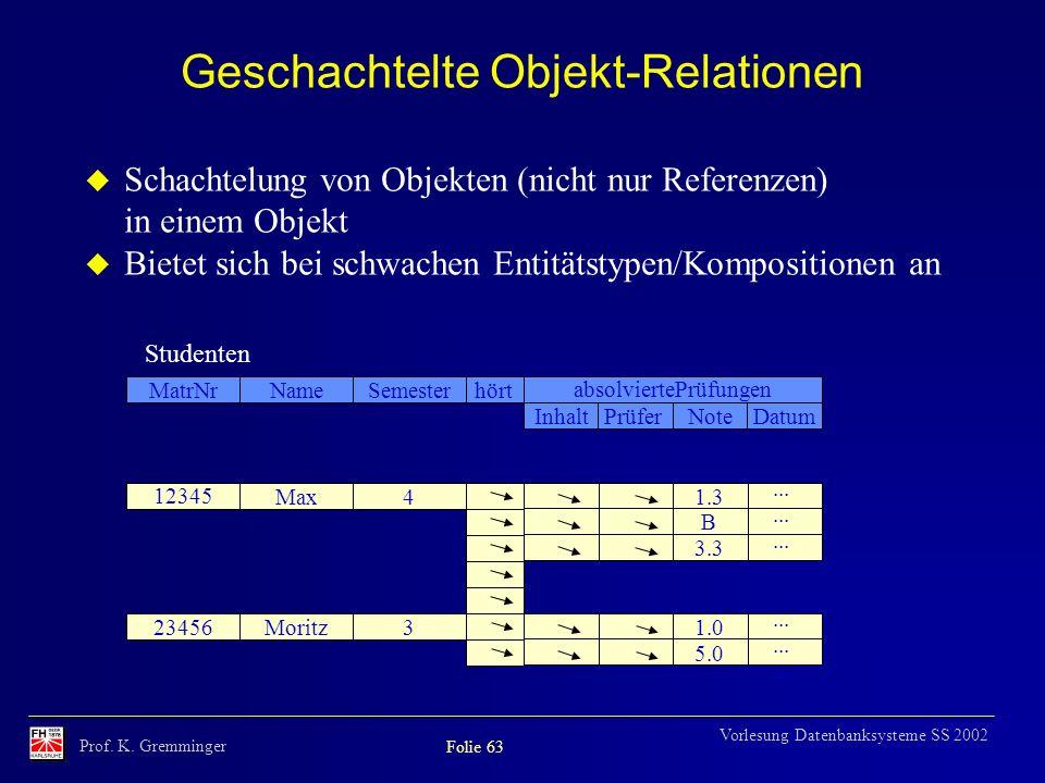 Prof. K. Gremminger Folie 63 Vorlesung Datenbanksysteme SS 2002 Geschachtelte Objekt-Relationen u Schachtelung von Objekten (nicht nur Referenzen) in