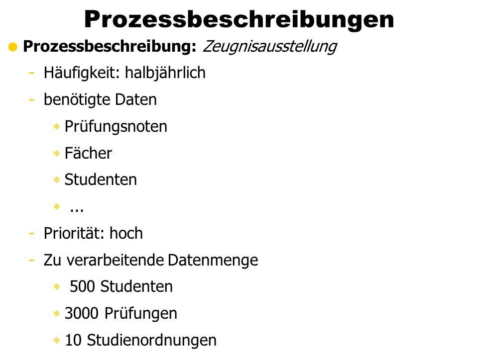 Prozessbeschreibungen Prozessbeschreibung: Zeugnisausstellung -Häufigkeit: halbjährlich -benötigte Daten Prüfungsnoten Fächer Studenten... -Priorität: