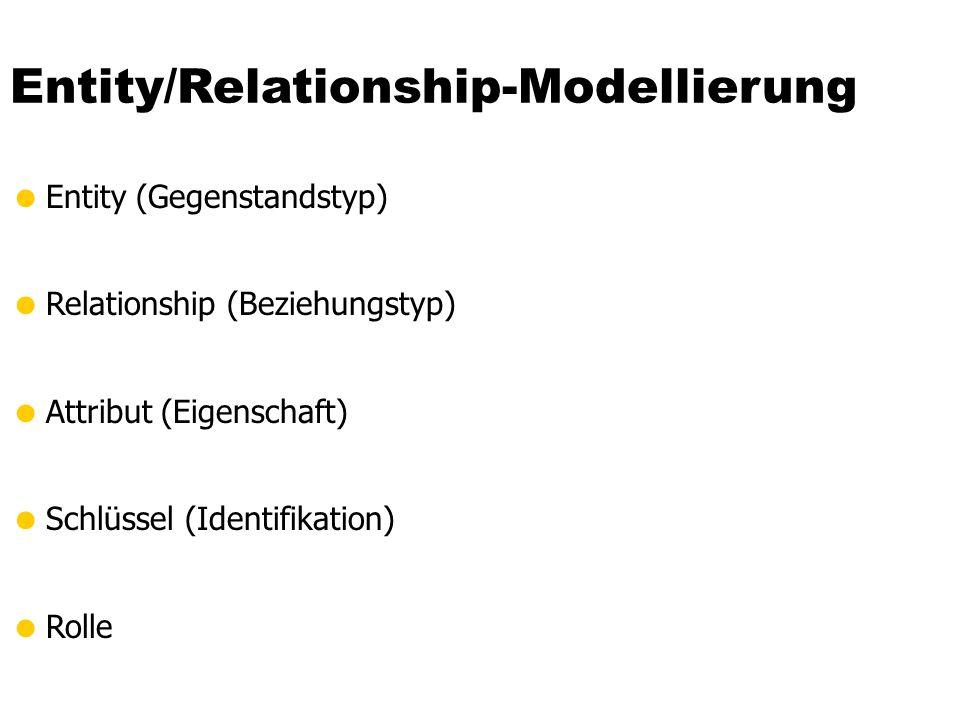 Entity/Relationship-Modellierung Entity (Gegenstandstyp) Relationship (Beziehungstyp) Attribut (Eigenschaft) Schlüssel (Identifikation) Rolle