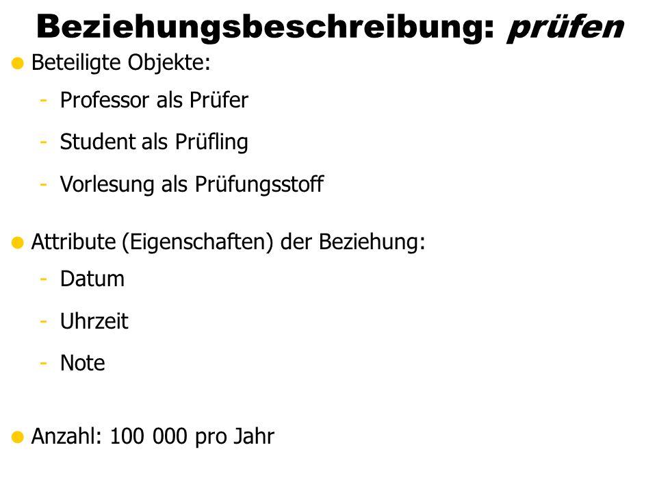 Prozessbeschreibungen Prozessbeschreibung: Zeugnisausstellung -Häufigkeit: halbjährlich -benötigte Daten Prüfungsnoten Fächer Studenten...