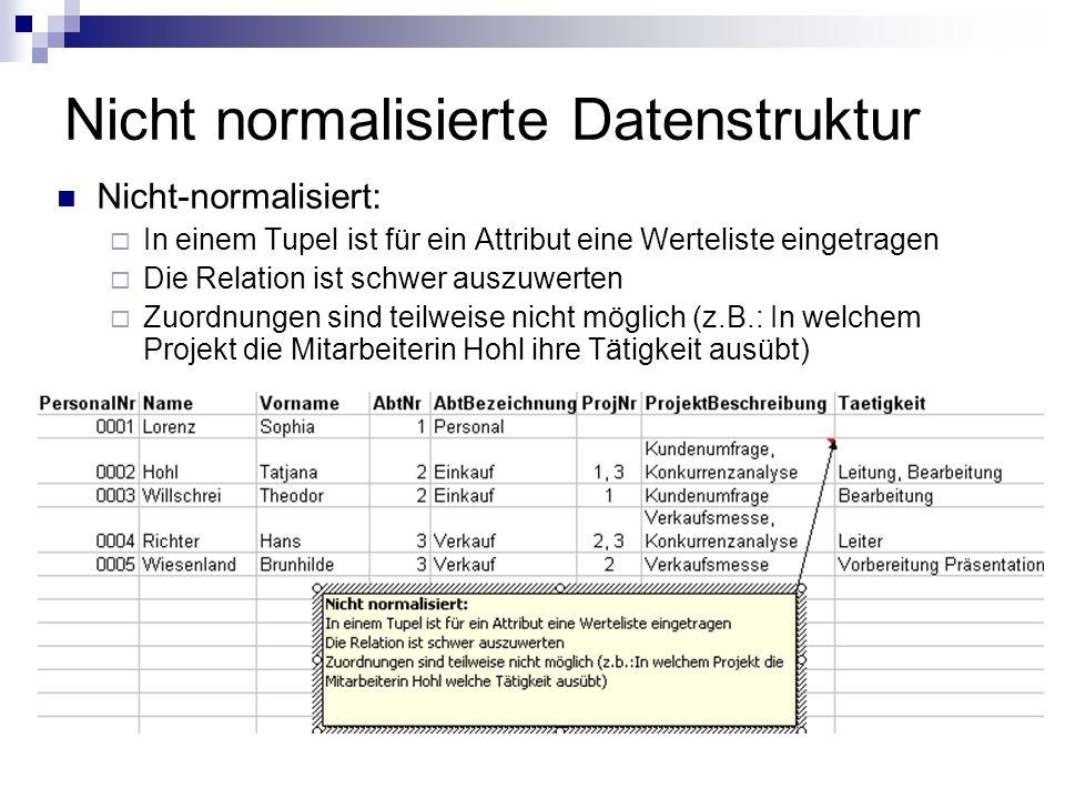Nicht normalisierte Datenstruktur Nicht-normalisiert: In einem Tupel ist für ein Attribut eine Werteliste eingetragen Die Relation ist schwer auszuwer