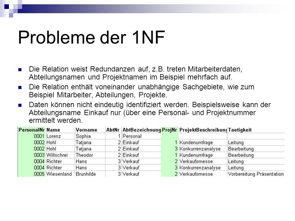Probleme der 1NF Die Relation weist Redundanzen auf, z.B. treten Mitarbeiterdaten, Abteilungsnamen und Projektnamen im Beispiel mehrfach auf. Die Rela