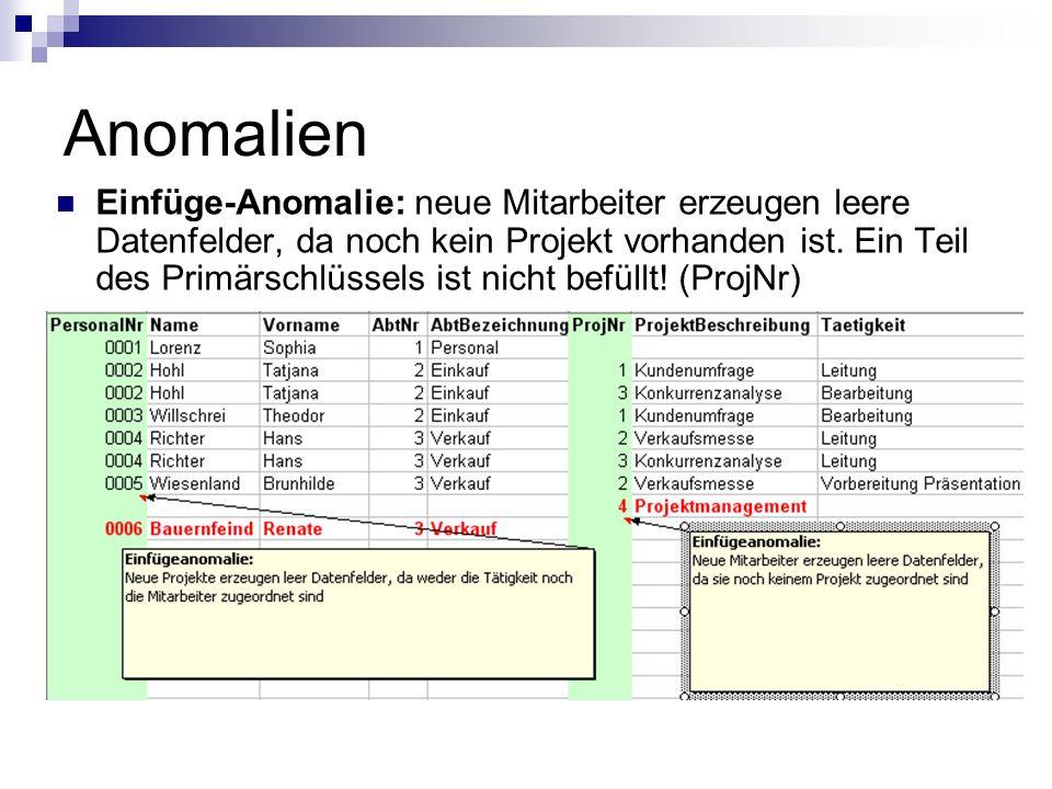 Probleme der 1NF Die Relation weist Redundanzen auf, z.B.