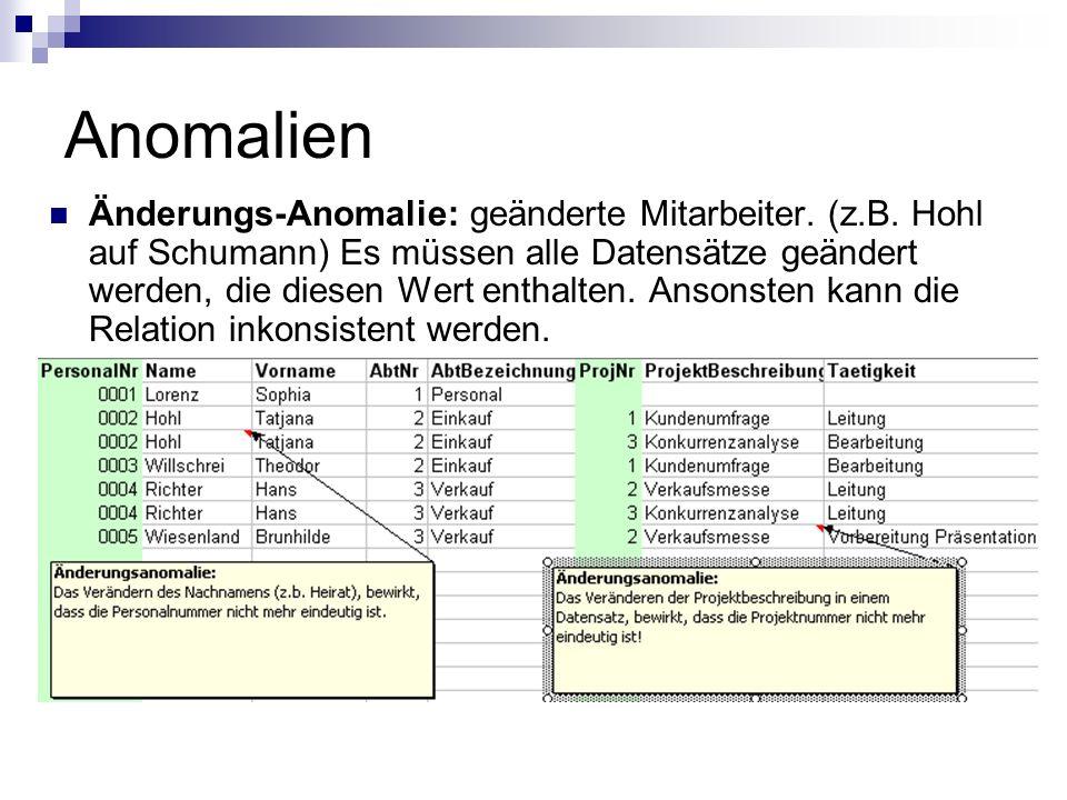 Anomalien Änderungs-Anomalie: geänderte Mitarbeiter. (z.B. Hohl auf Schumann) Es müssen alle Datensätze geändert werden, die diesen Wert enthalten. An