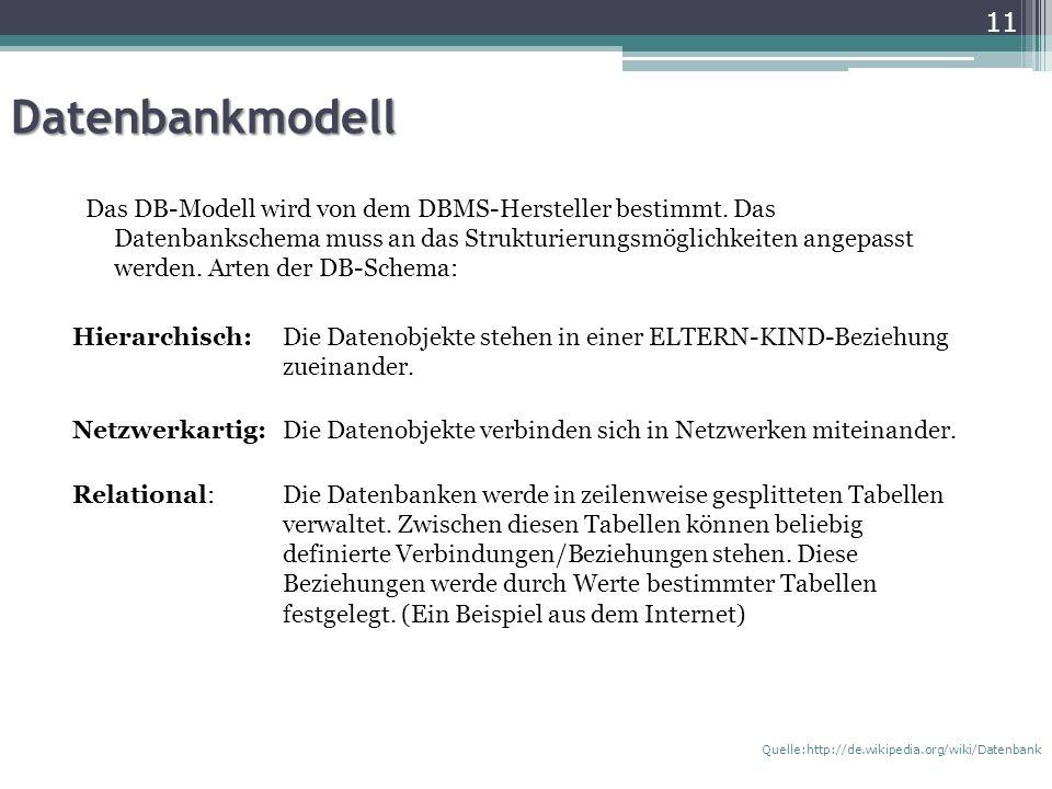 Datenbankmodell Das DB-Modell wird von dem DBMS-Hersteller bestimmt.