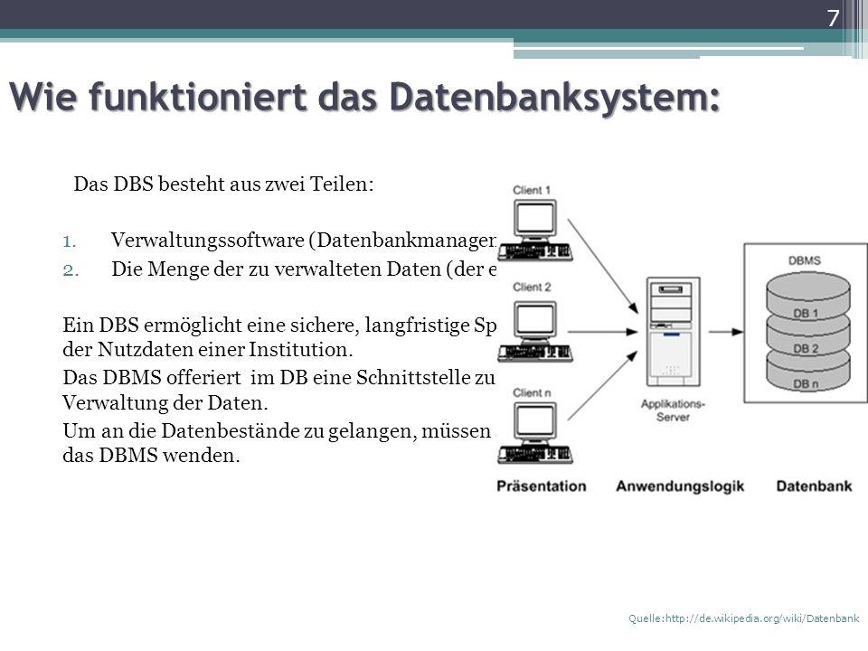 Wie funktioniert das Datenbanksystem: Das DBS besteht aus zwei Teilen: 1.Verwaltungssoftware (Datenbankmanagementsystem DBMS) 2.Die Menge der zu verwalteten Daten (der eigentliche Datenbank) Ein DBS ermöglicht eine sichere, langfristige Speicherung sowie die Beständigkeit der Nutzdaten einer Institution.