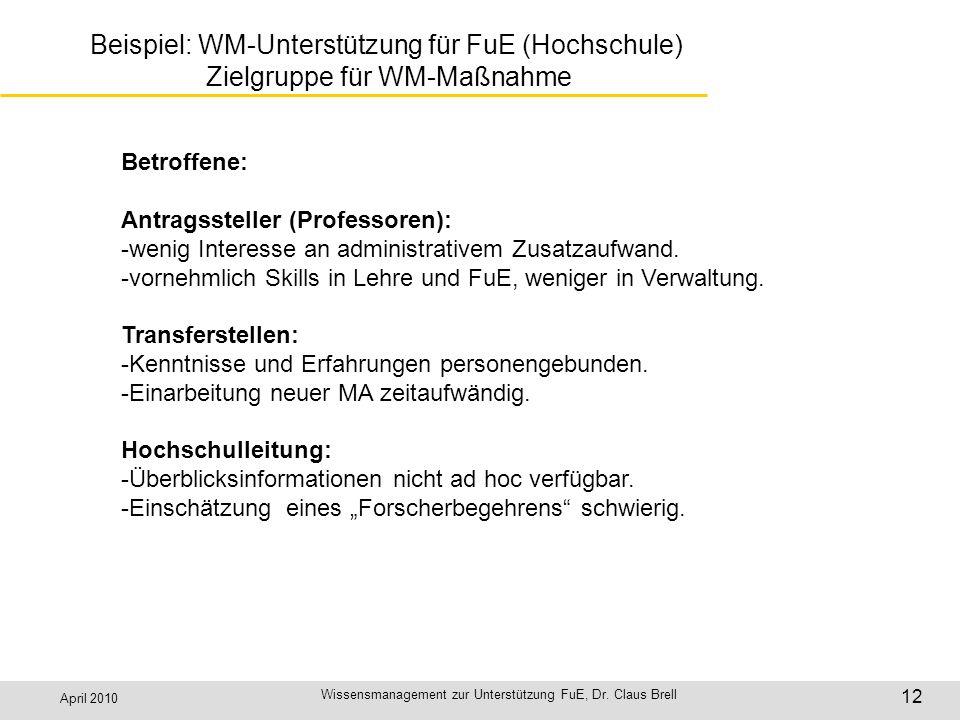April 2010 Wissensmanagement zur Unterstützung FuE, Dr. Claus Brell 12 Beispiel: WM-Unterstützung für FuE (Hochschule) Zielgruppe für WM-Maßnahme Betr