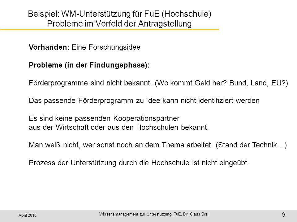 April 2010 Wissensmanagement zur Unterstützung FuE, Dr. Claus Brell 9 Beispiel: WM-Unterstützung für FuE (Hochschule) Probleme im Vorfeld der Antragst