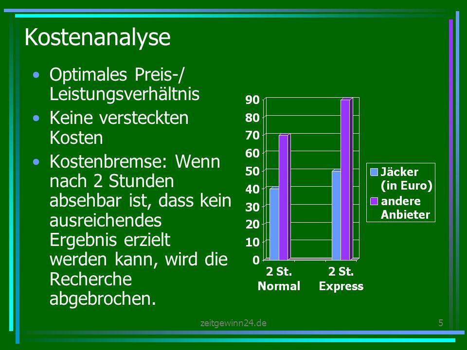 zeitgewinn24.de5 Kostenanalyse Optimales Preis-/ Leistungsverhältnis Keine versteckten Kosten Kostenbremse: Wenn nach 2 Stunden absehbar ist, dass kein ausreichendes Ergebnis erzielt werden kann, wird die Recherche abgebrochen.