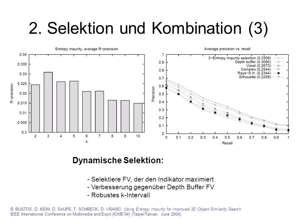 2. Selektion und Kombination (3) Dynamische Selektion: - Selektiere FV, der den Indikator maximiert - Verbesserung gegenüber Depth Buffer FV - Robuste