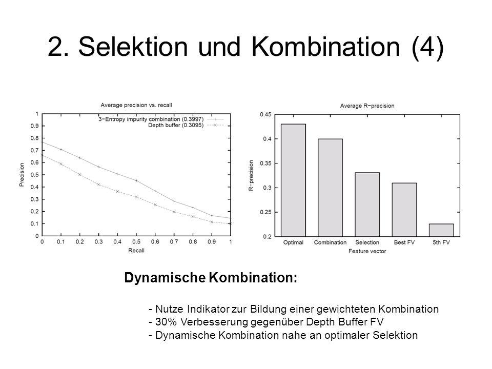 2. Selektion und Kombination (4) Dynamische Kombination: - Nutze Indikator zur Bildung einer gewichteten Kombination - 30% Verbesserung gegenüber Dept