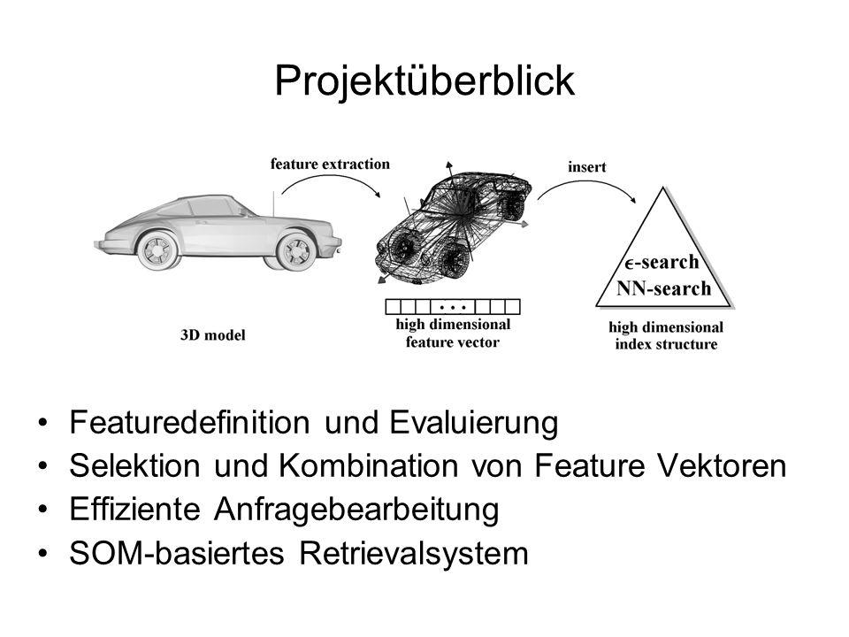 Projektüberblick Featuredefinition und Evaluierung Selektion und Kombination von Feature Vektoren Effiziente Anfragebearbeitung SOM-basiertes Retrieva