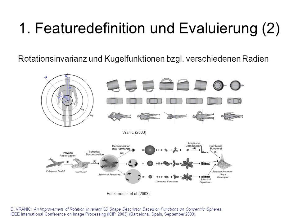 1. Featuredefinition und Evaluierung (2) Rotationsinvarianz und Kugelfunktionen bzgl. verschiedenen Radien D. VRANIC: An Improvement of Rotation Invar