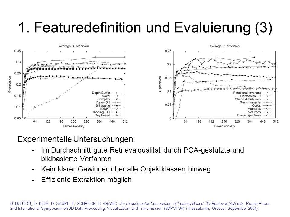 1. Featuredefinition und Evaluierung (3) Experimentelle Untersuchungen: -Im Durchschnitt gute Retrievalqualität durch PCA-gestützte und bildbasierte V