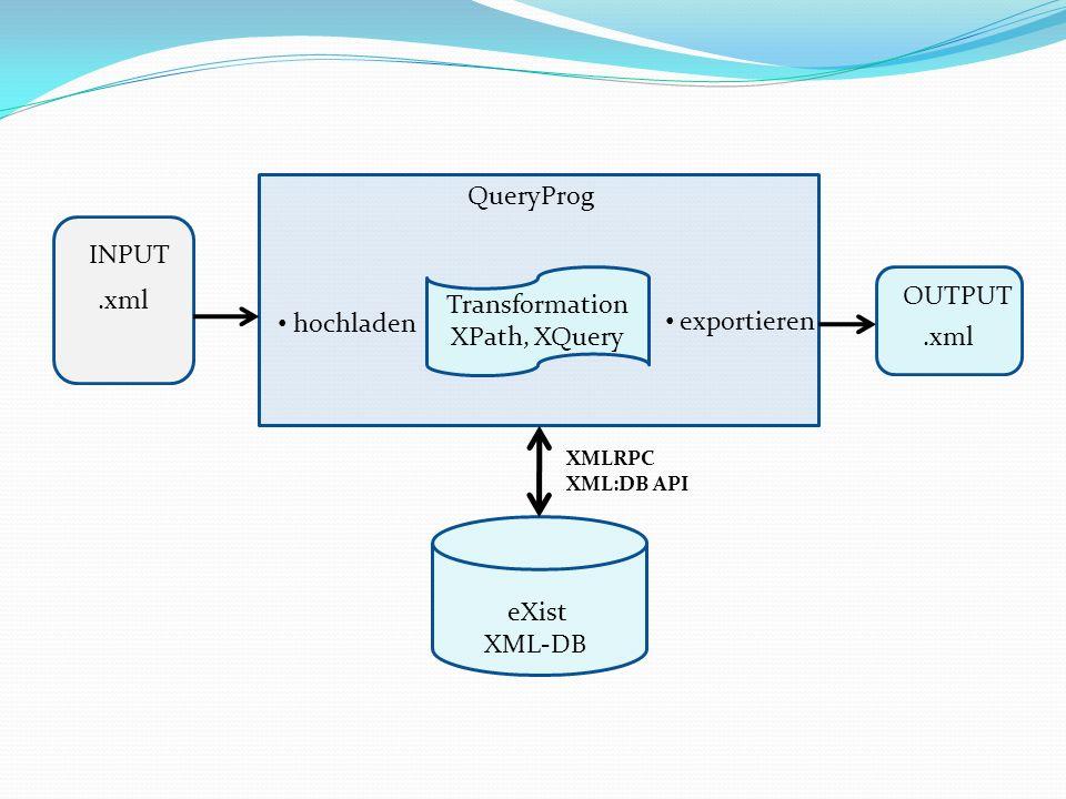 Transformation XPath, XQuery.xml INPUT.xml OUTPUT QueryProg hochladen exportieren eXist XML-DB XMLRPC XML:DB API