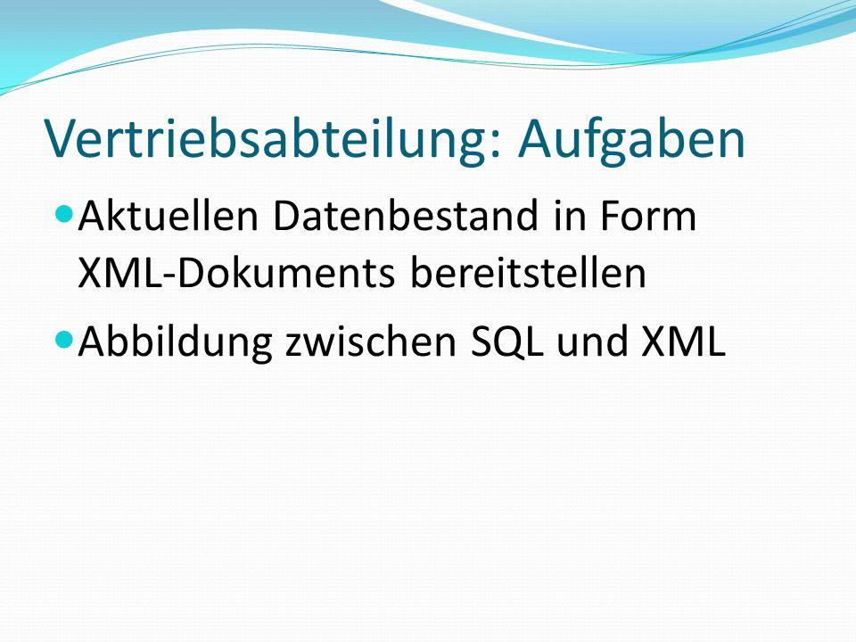 Entwurf der SQL Tabellen
