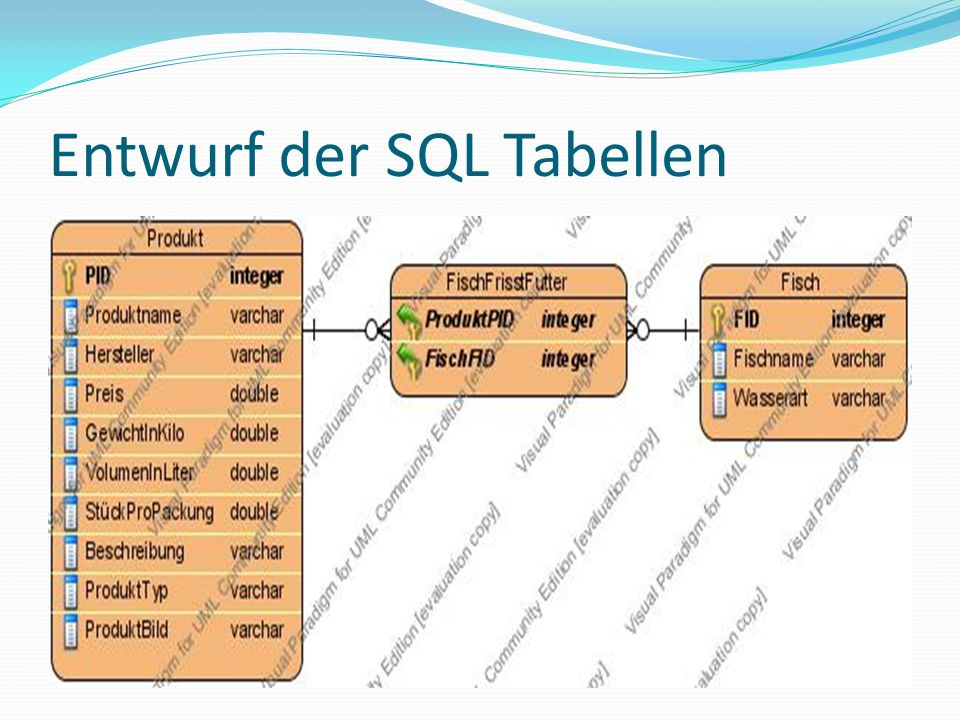 Datenbankanbindung mit JDBC 1.JDBC-Treiber laden 2.