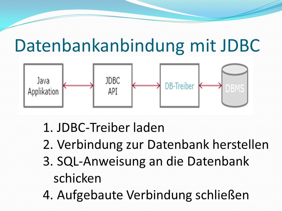 Datenbankanbindung mit JDBC 1. JDBC-Treiber laden 2.