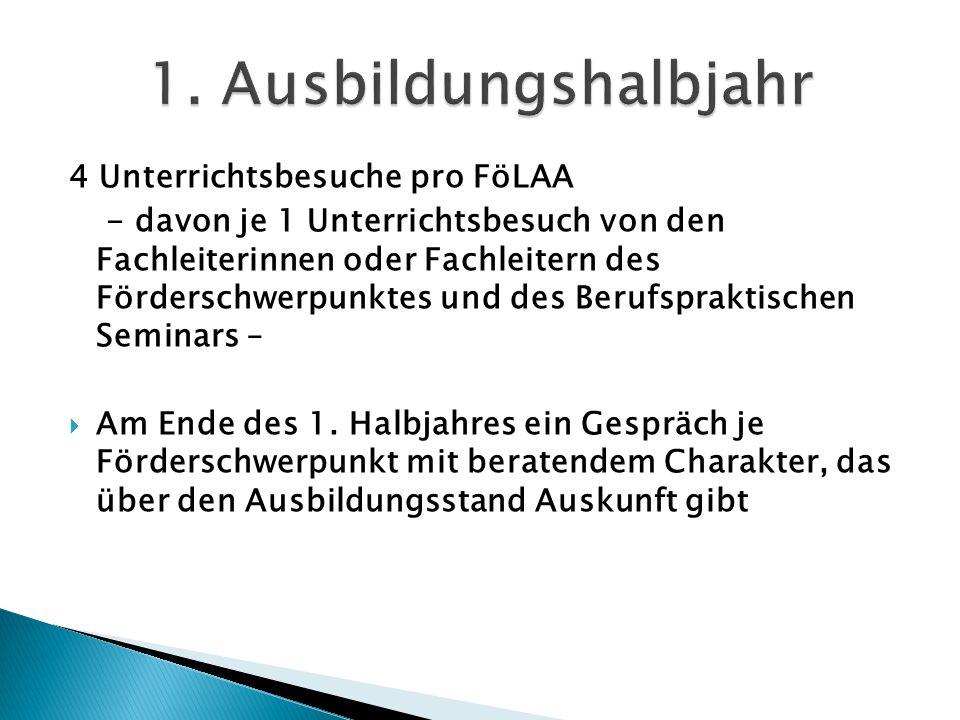 4 Unterrichtsbesuche pro FöLAA - davon je 1 Unterrichtsbesuch von den Fachleiterinnen oder Fachleitern des Förderschwerpunktes und des Berufspraktischen Seminars – Am Ende des 1.