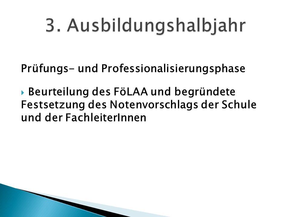 Prüfungs- und Professionalisierungsphase Beurteilung des FöLAA und begründete Festsetzung des Notenvorschlags der Schule und der FachleiterInnen