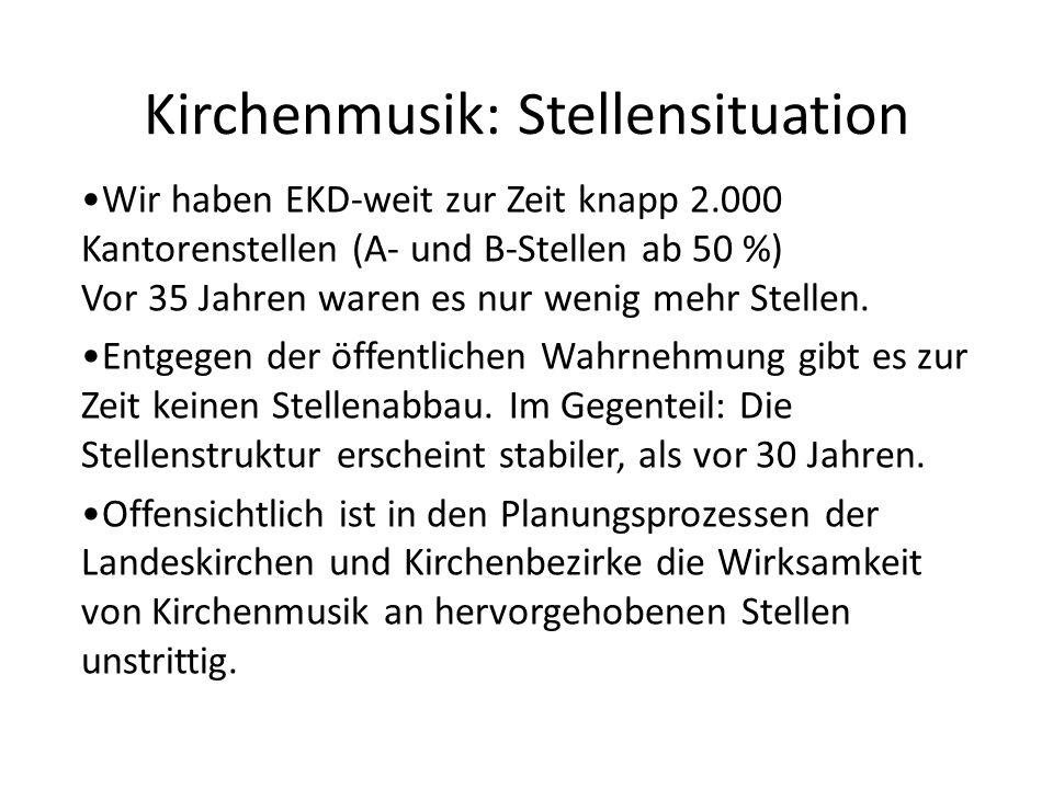 Kirchenmusikstellen EKD (A, B und vergleichbar, 50 %)