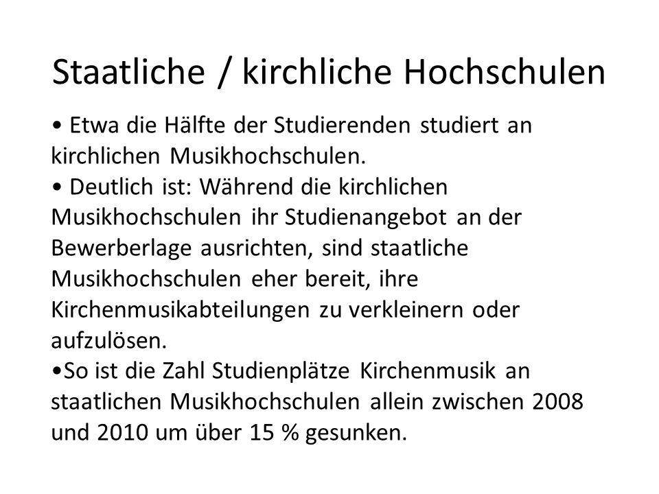 Staatliche / kirchliche Hochschulen Etwa die Hälfte der Studierenden studiert an kirchlichen Musikhochschulen.