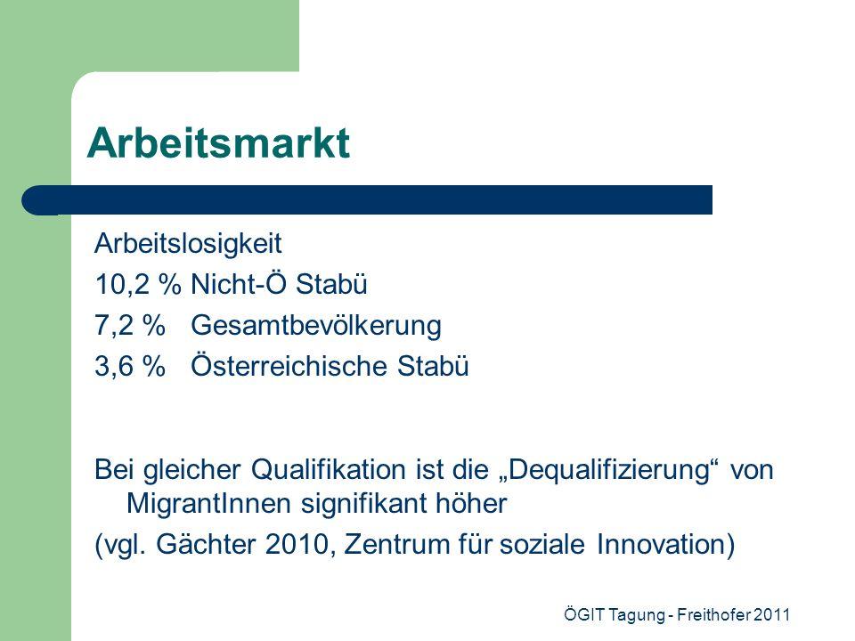 ÖGIT Tagung - Freithofer 2011 Arbeitsmarkt Arbeitslosigkeit 10,2 % Nicht-Ö Stabü 7,2 % Gesamtbevölkerung 3,6 % Österreichische Stabü Bei gleicher Qual