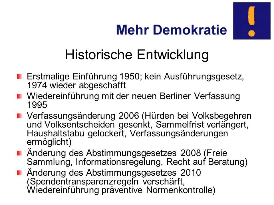 Historische Entwicklung Erstmalige Einführung 1950; kein Ausführungsgesetz, 1974 wieder abgeschafft Wiedereinführung mit der neuen Berliner Verfassung 1995 Verfassungsänderung 2006 (Hürden bei Volksbegehren und Volksentscheiden gesenkt, Sammelfrist verlängert, Haushaltstabu gelockert, Verfassungsänderungen ermöglicht) Änderung des Abstimmungsgesetzes 2008 (Freie Sammlung, Informationsregelung, Recht auf Beratung) Änderung des Abstimmungsgesetzes 2010 (Spendentransparenzregeln verschärft, Wiedereinführung präventive Normenkontrolle)